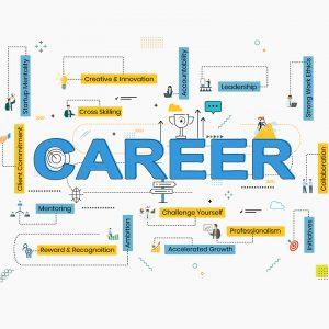 Career opportunities at MajorBrains