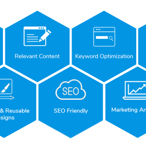 Best digital marketing strategies